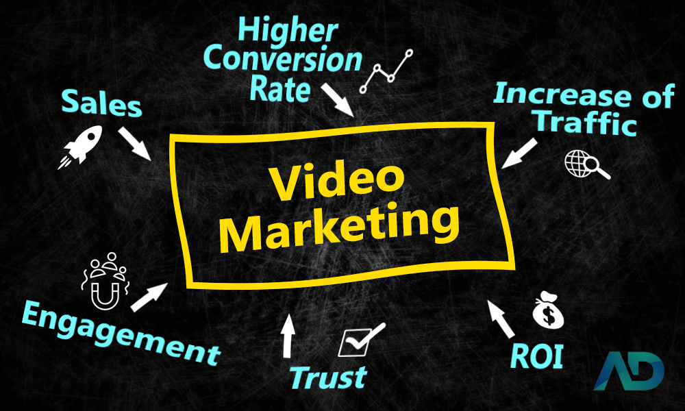 video marketing benifits infograph