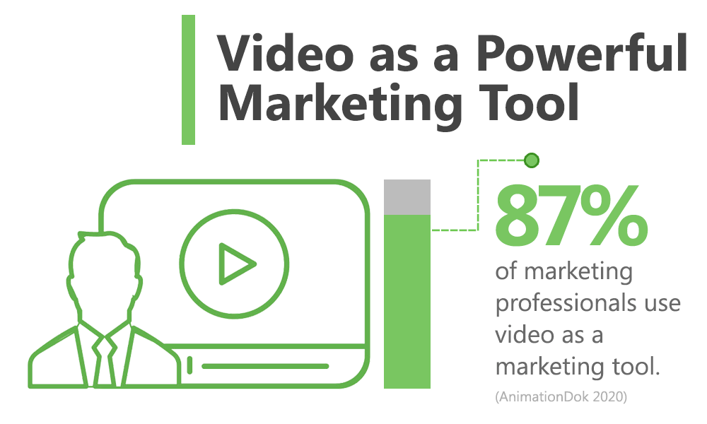 video marketing powerful marketing tool